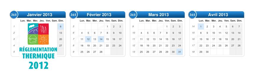 Ce qui nous attend pour le 1er janvier 2013