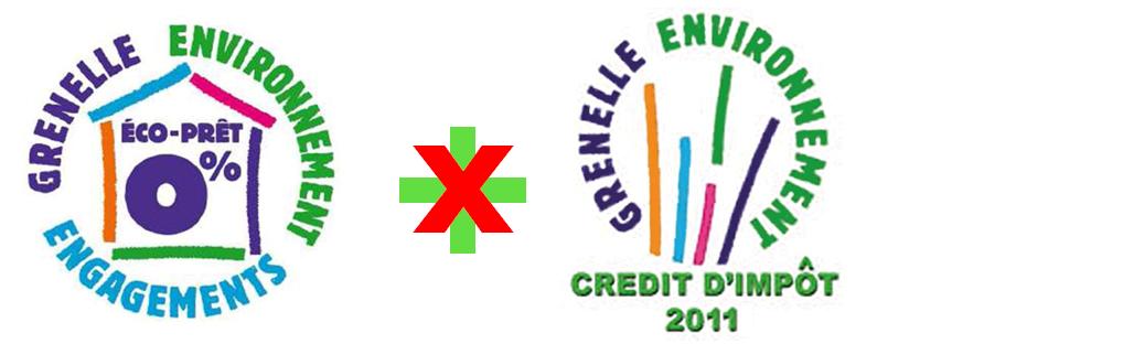 Fin du cumul Eco-PTZ et Crédit d'impôt